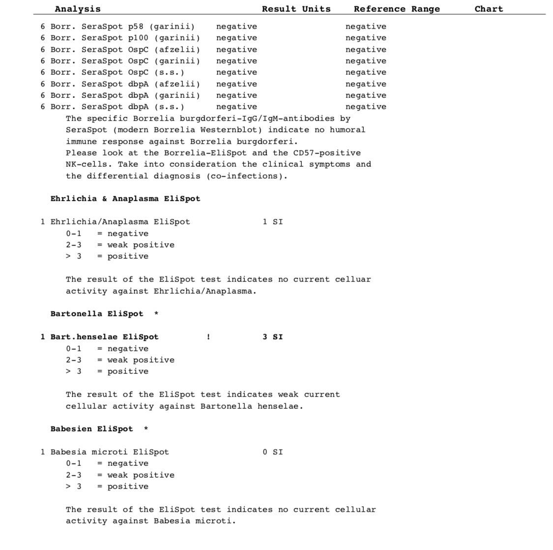6FF1E6D0-F780-4DA8-91B8-D3C067F201BF.jpeg