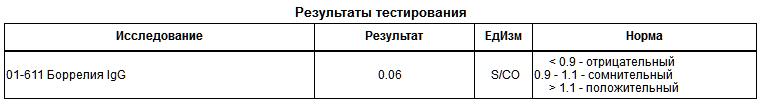 АНАЛИЗ.png