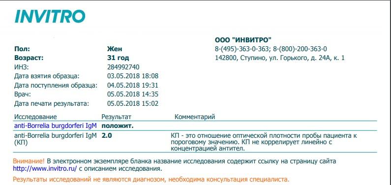 invitro 03.05.18.jpg