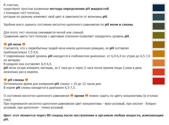определение pH.png