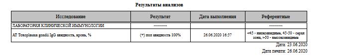 Screenshot_2020-06-26 Результат(1)ш4.png